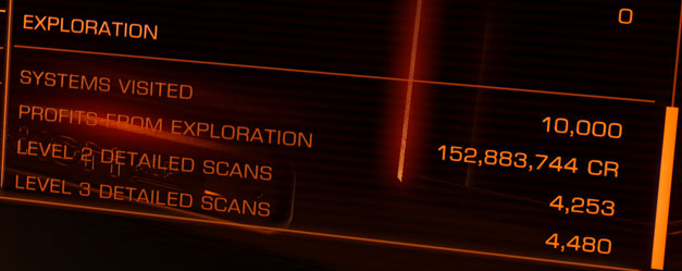 CMDR Snake Man Exploration 10,000 Systems Visited